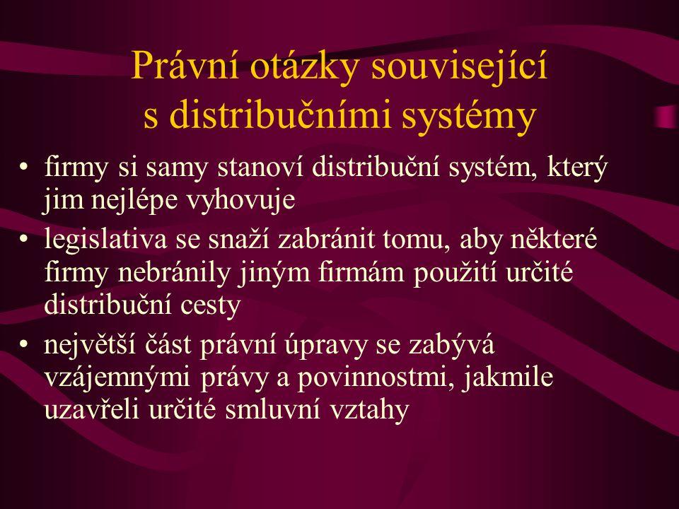 Právní otázky související s distribučními systémy