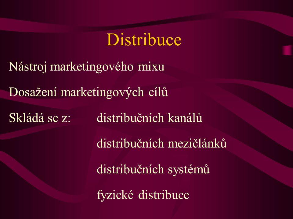 Distribuce Nástroj marketingového mixu Dosažení marketingových cílů