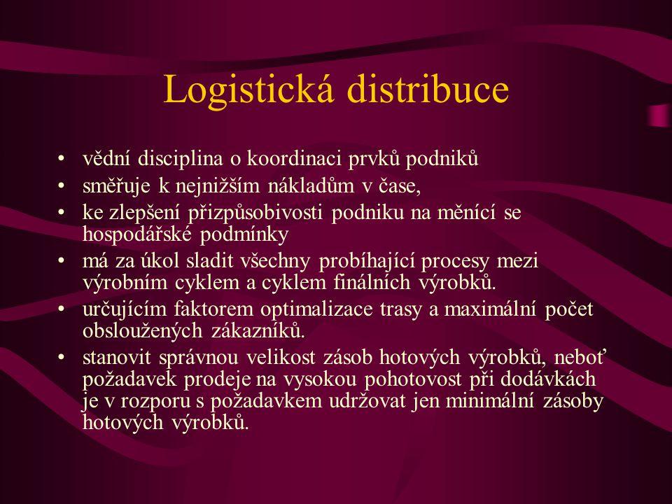 Logistická distribuce