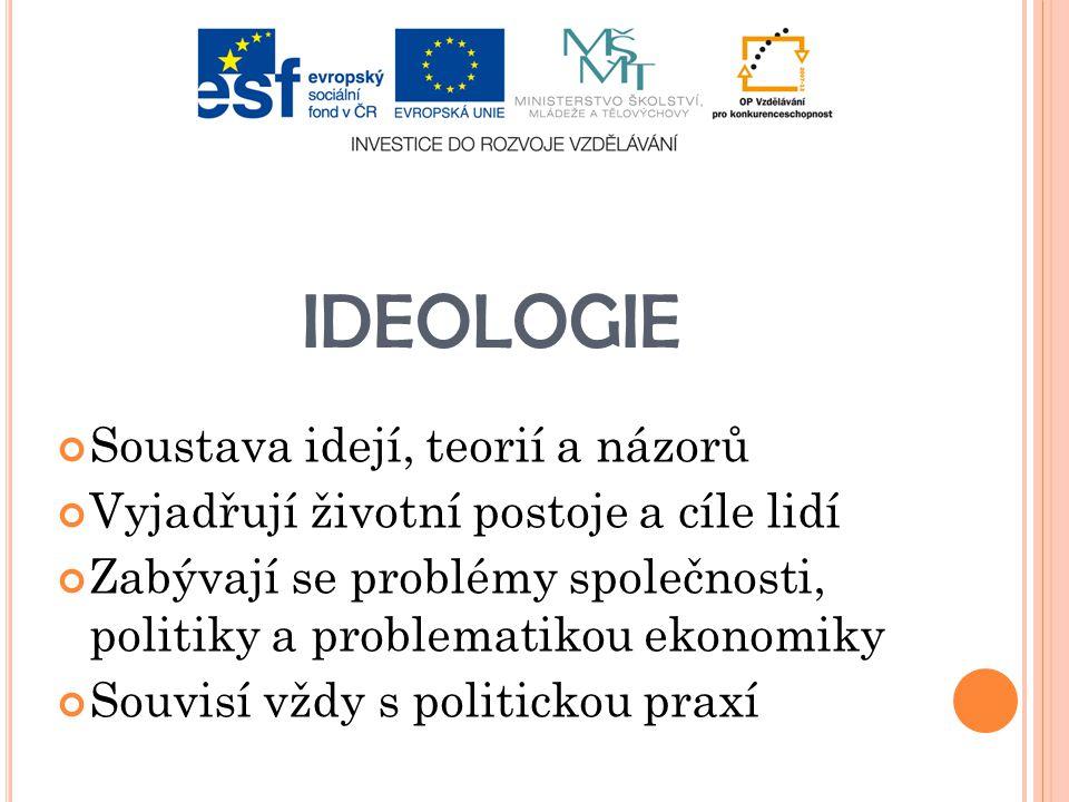 ideologie Soustava idejí, teorií a názorů