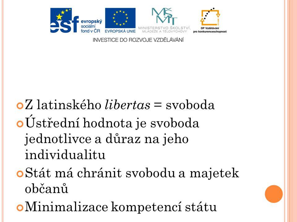 LIBERALISMUS Z latinského libertas = svoboda