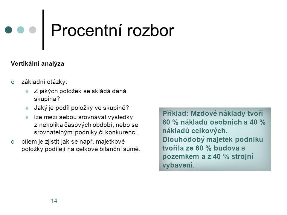 Procentní rozbor Vertikální analýza. základní otázky: Z jakých položek se skládá daná skupina