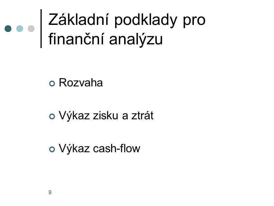 Základní podklady pro finanční analýzu