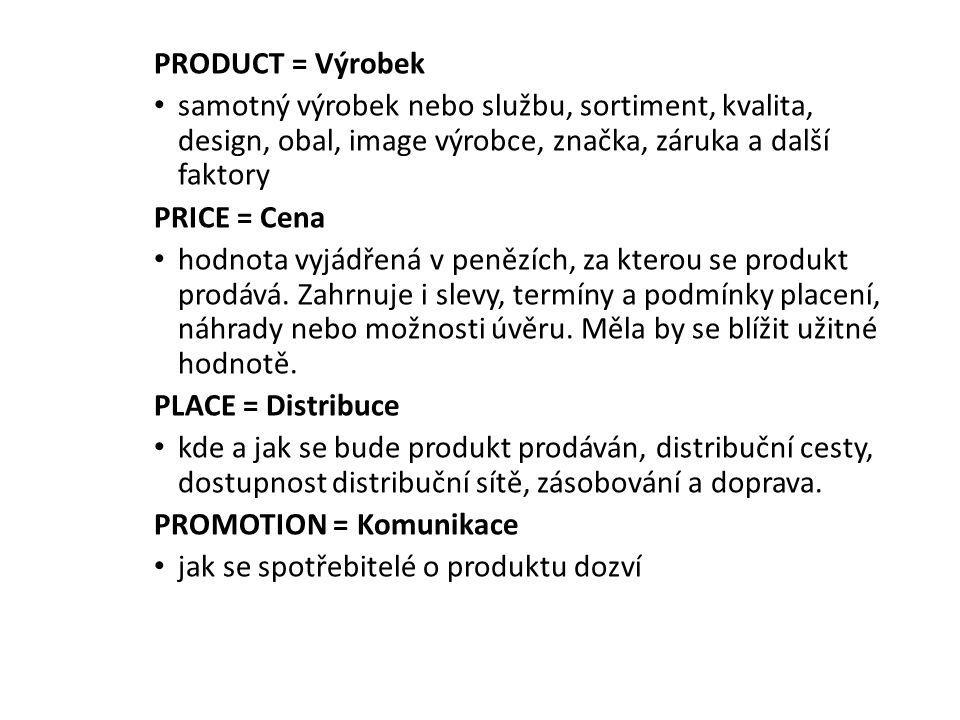 PRODUCT = Výrobek samotný výrobek nebo službu, sortiment, kvalita, design, obal, image výrobce, značka, záruka a další faktory.