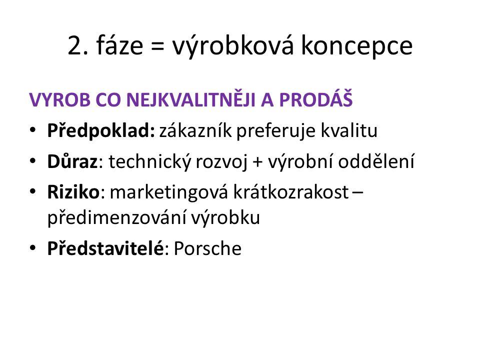 2. fáze = výrobková koncepce