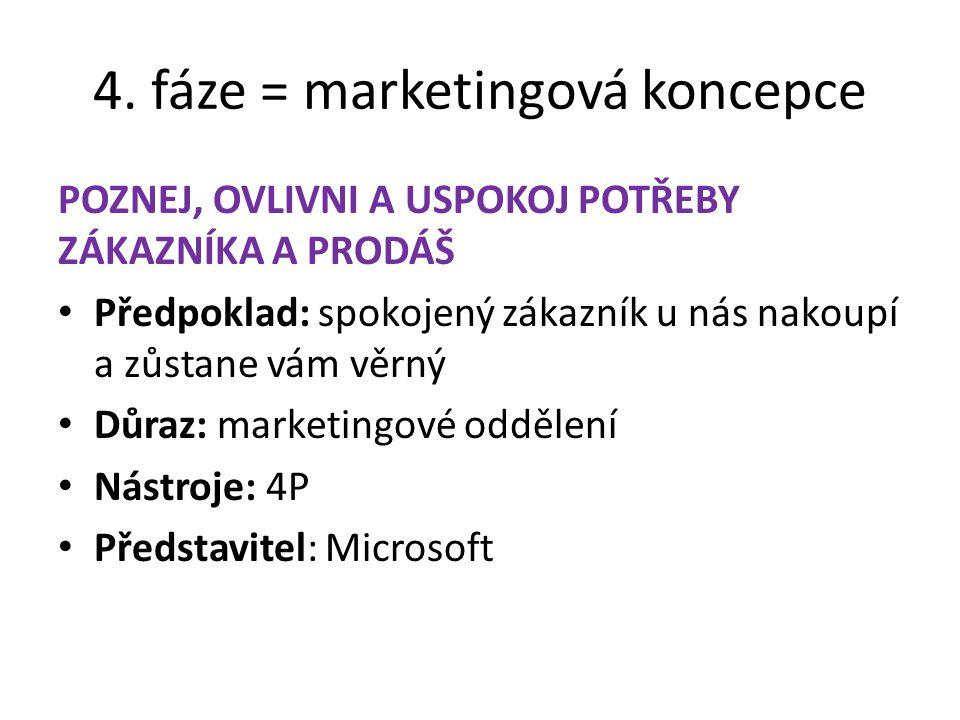 4. fáze = marketingová koncepce