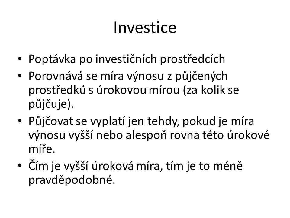 Investice Poptávka po investičních prostředcích