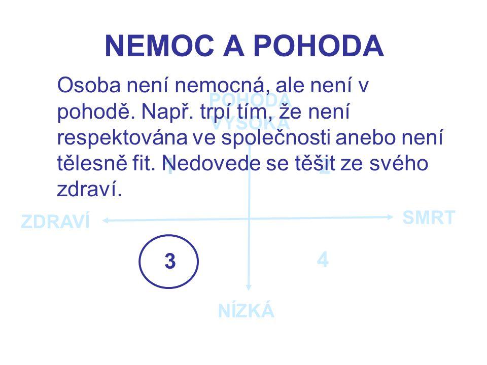NEMOC A POHODA