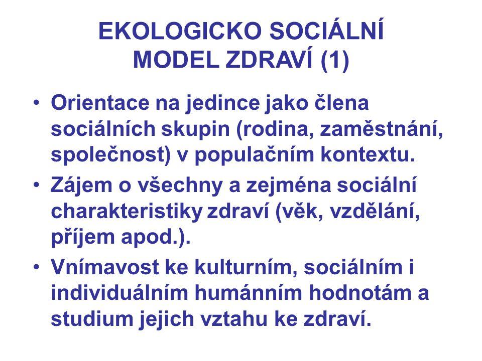 EKOLOGICKO SOCIÁLNÍ MODEL ZDRAVÍ (1)