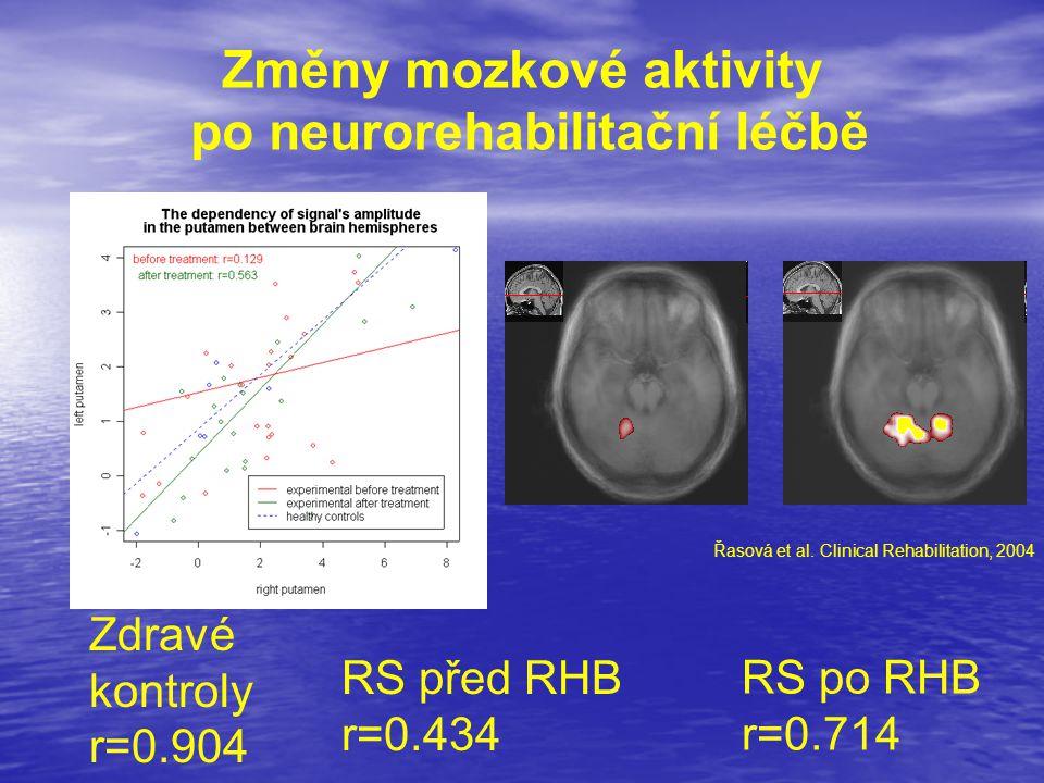 Změny mozkové aktivity po neurorehabilitační léčbě