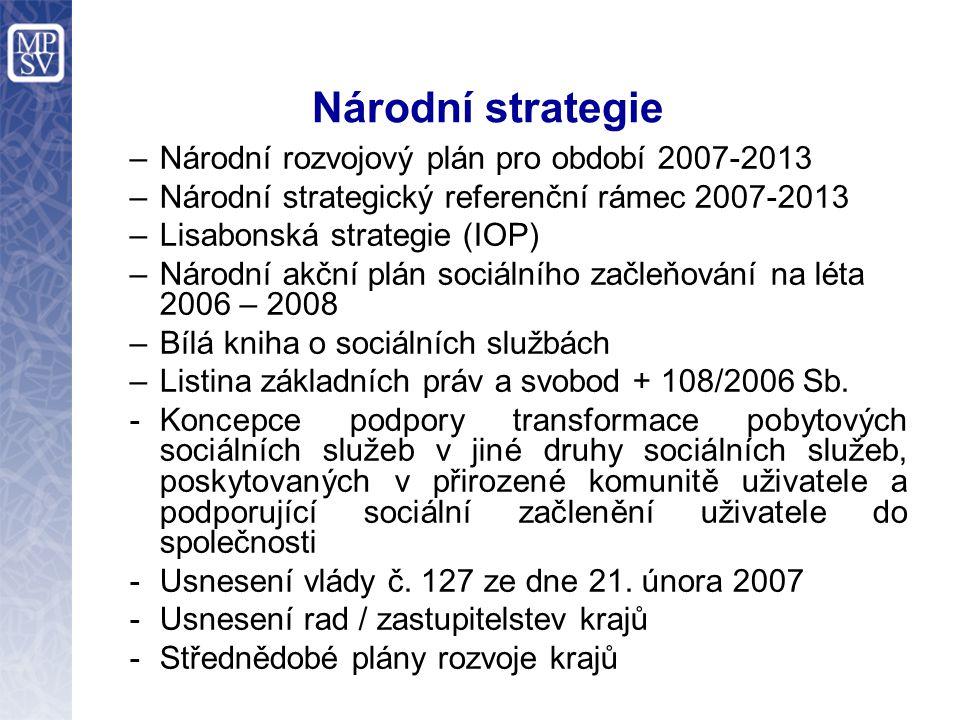 Národní strategie Národní rozvojový plán pro období 2007-2013