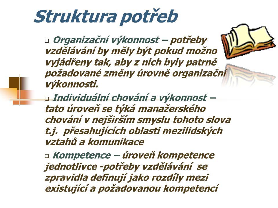 Struktura potřeb