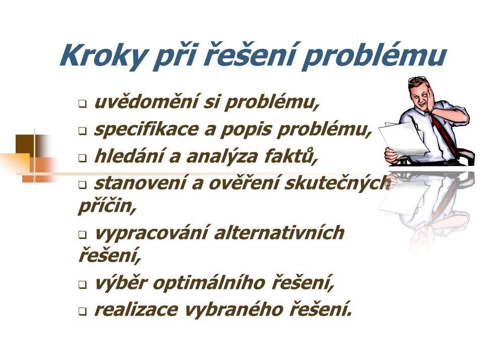 Kroky při řešení problému