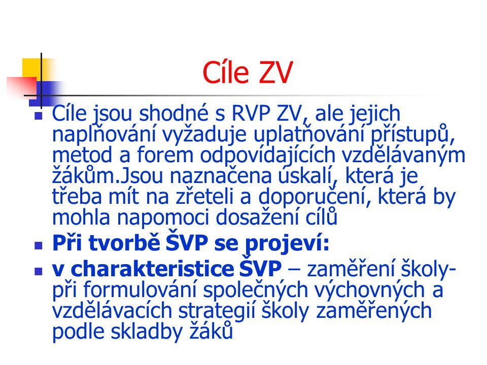 Cíle ZV