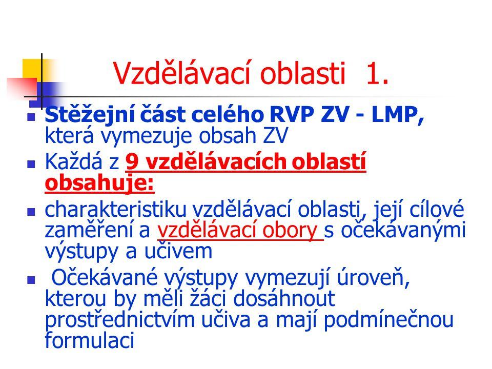 Vzdělávací oblasti 1. Stěžejní část celého RVP ZV - LMP, která vymezuje obsah ZV. Každá z 9 vzdělávacích oblastí obsahuje: