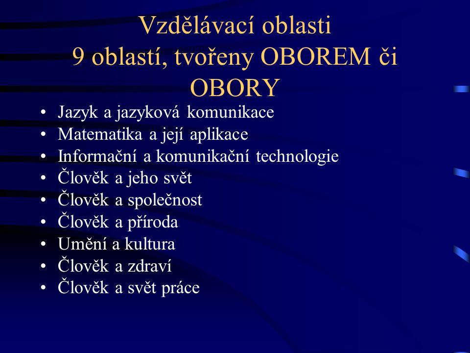 Vzdělávací oblasti 9 oblastí, tvořeny OBOREM či OBORY