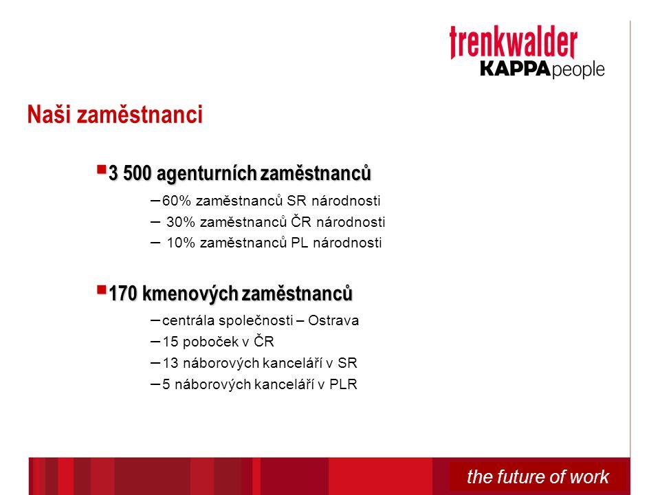 Naši zaměstnanci 3 500 agenturních zaměstnanců