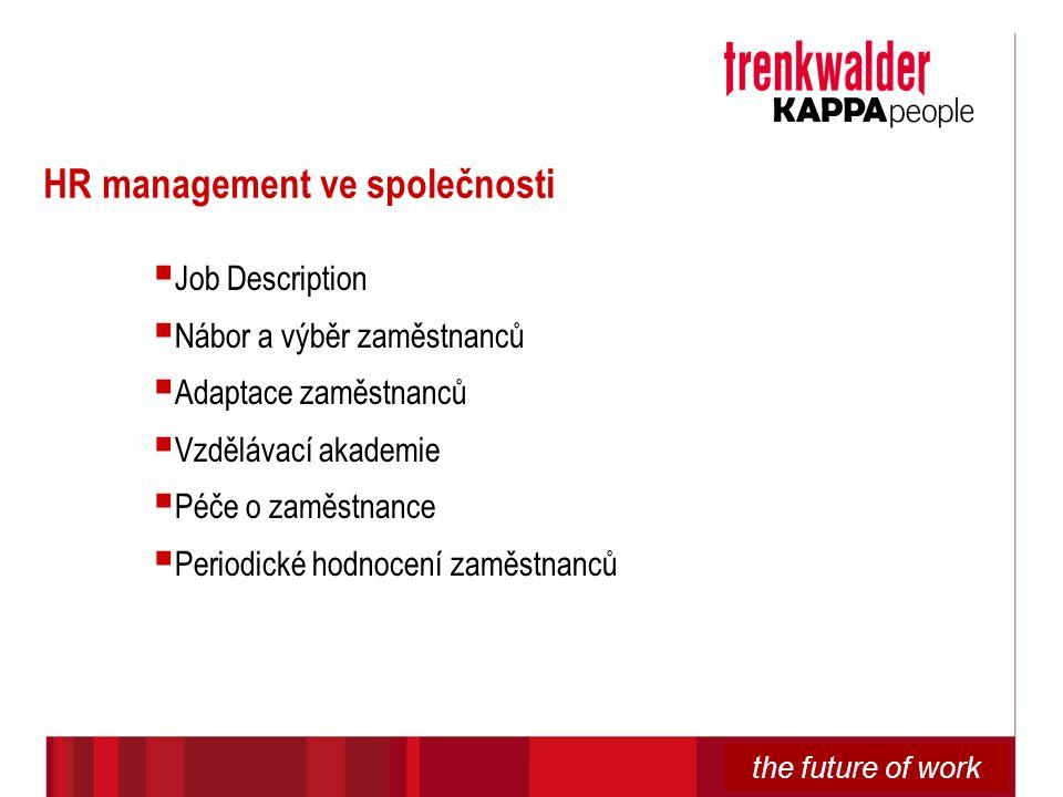 HR management ve společnosti
