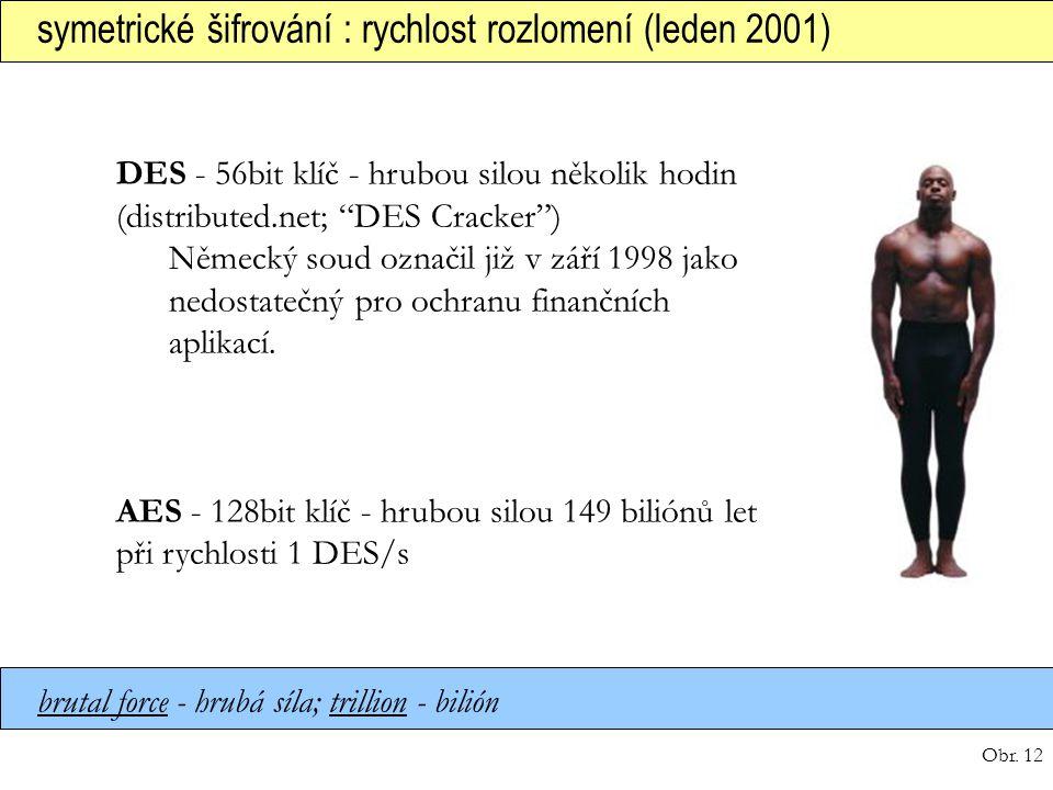 symetrické šifrování : rychlost rozlomení (leden 2001)