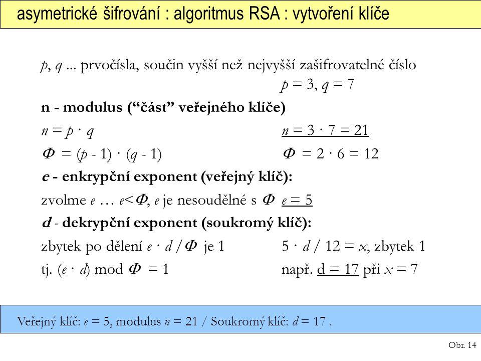 asymetrické šifrování : algoritmus RSA : vytvoření klíče