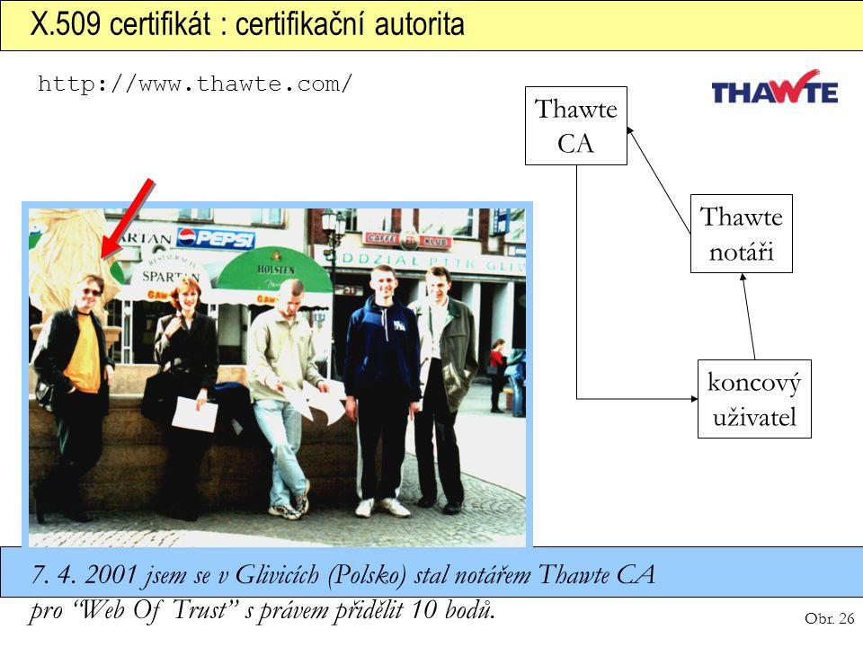 X.509 certifikát : certifikační autorita