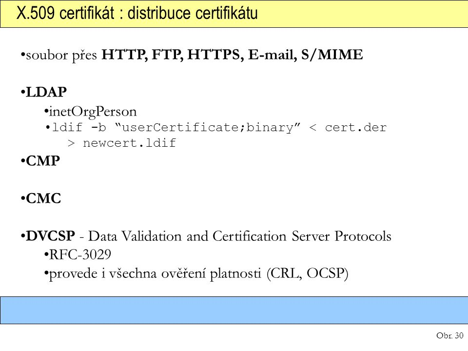 X.509 certifikát : distribuce certifikátu