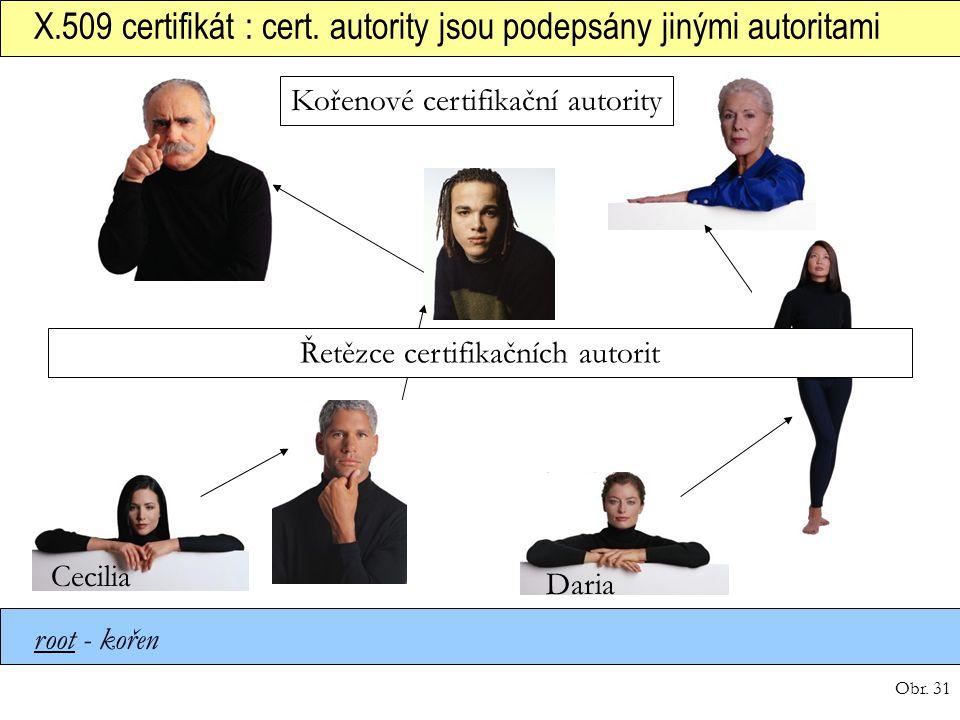 X.509 certifikát : cert. autority jsou podepsány jinými autoritami