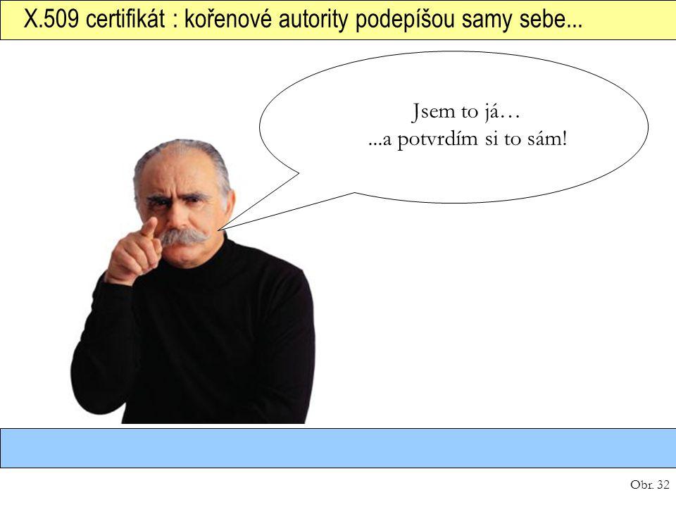 X.509 certifikát : kořenové autority podepíšou samy sebe...