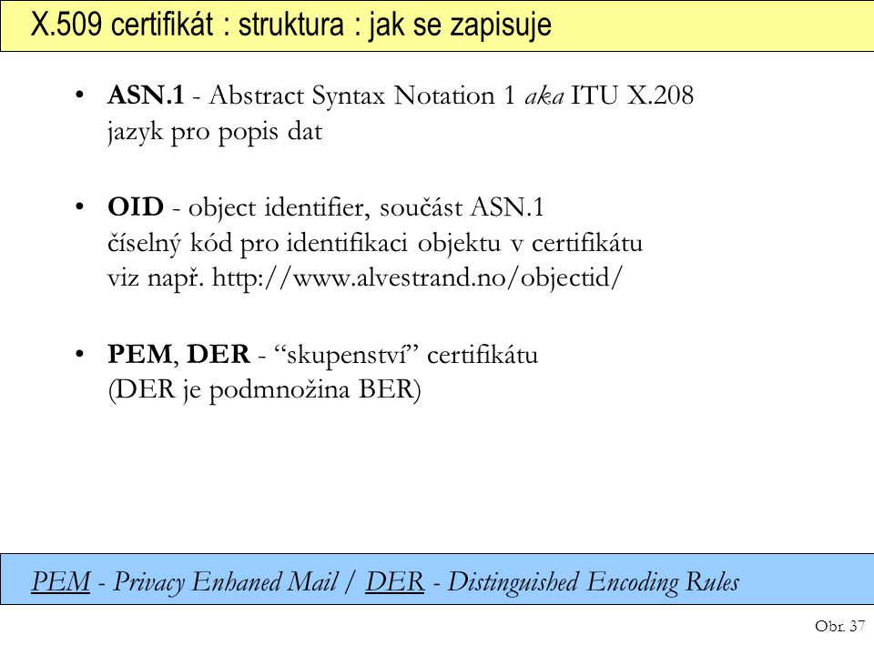 X.509 certifikát : struktura : jak se zapisuje