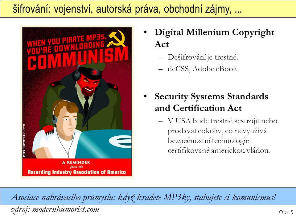 šifrování: vojenství, autorská práva, obchodní zájmy, ...