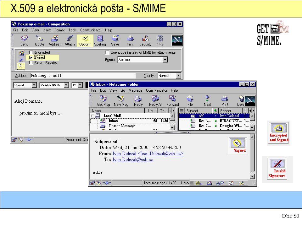 X.509 a elektronická pošta - S/MIME