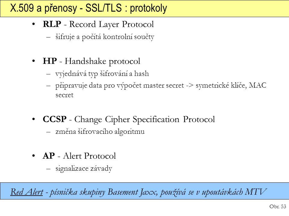 X.509 a přenosy - SSL/TLS : protokoly