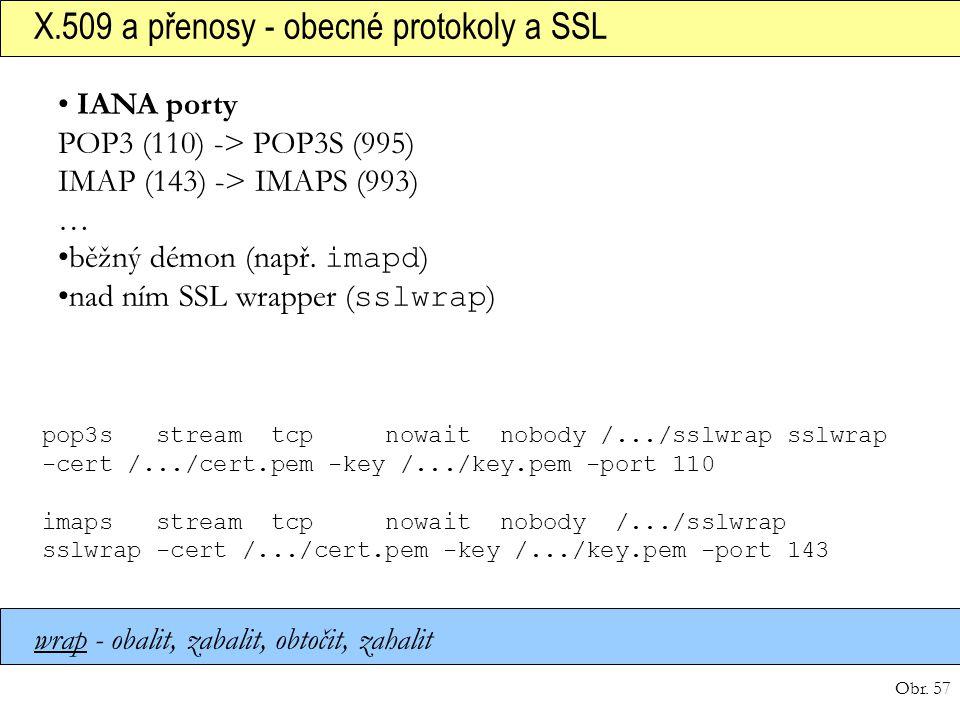 X.509 a přenosy - obecné protokoly a SSL