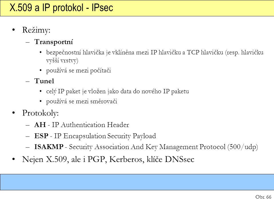 X.509 a IP protokol - IPsec Režimy: Protokoly: