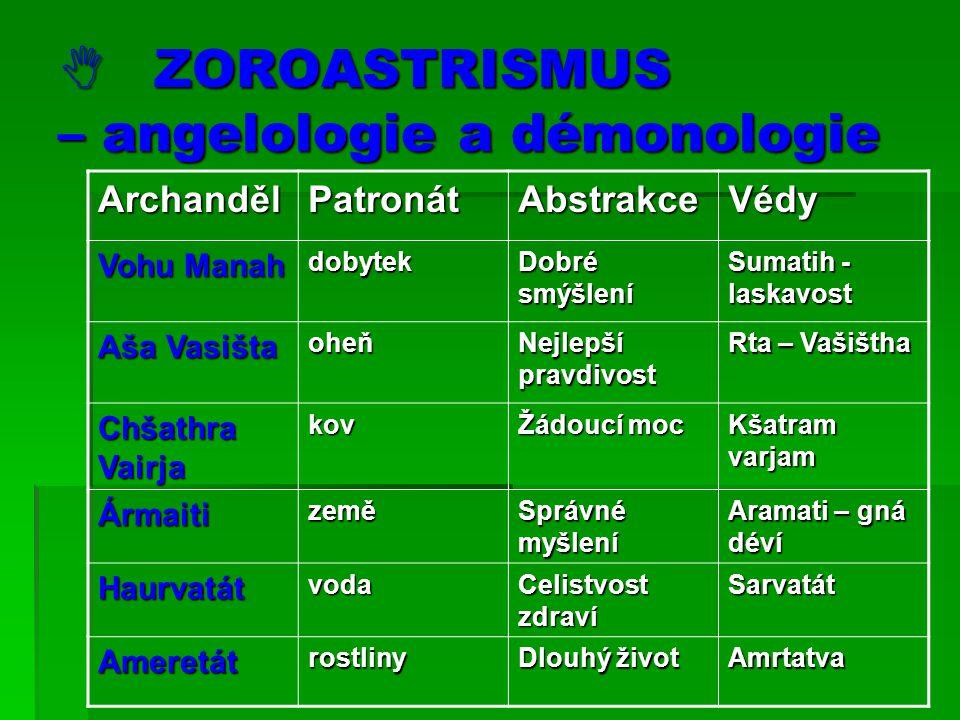 ZOROASTRISMUS – angelologie a démonologie