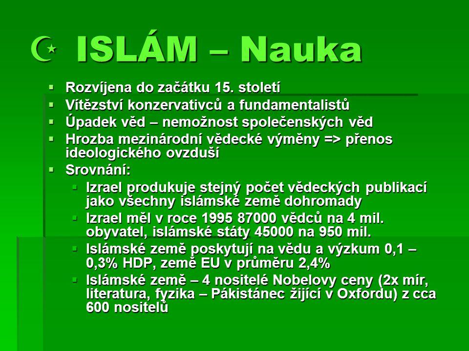  ISLÁM – Nauka Rozvíjena do začátku 15. století
