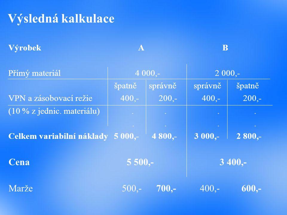 Výsledná kalkulace Cena 5 500,- 3 400,- Marže 500,- 700,- 400,- 600,-