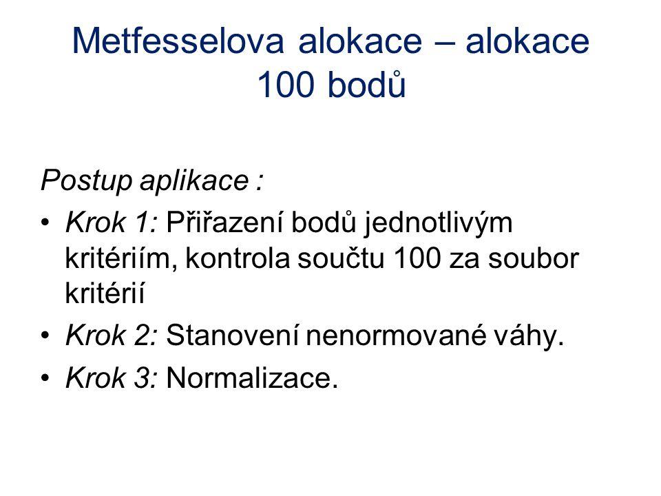 Metfesselova alokace – alokace 100 bodů
