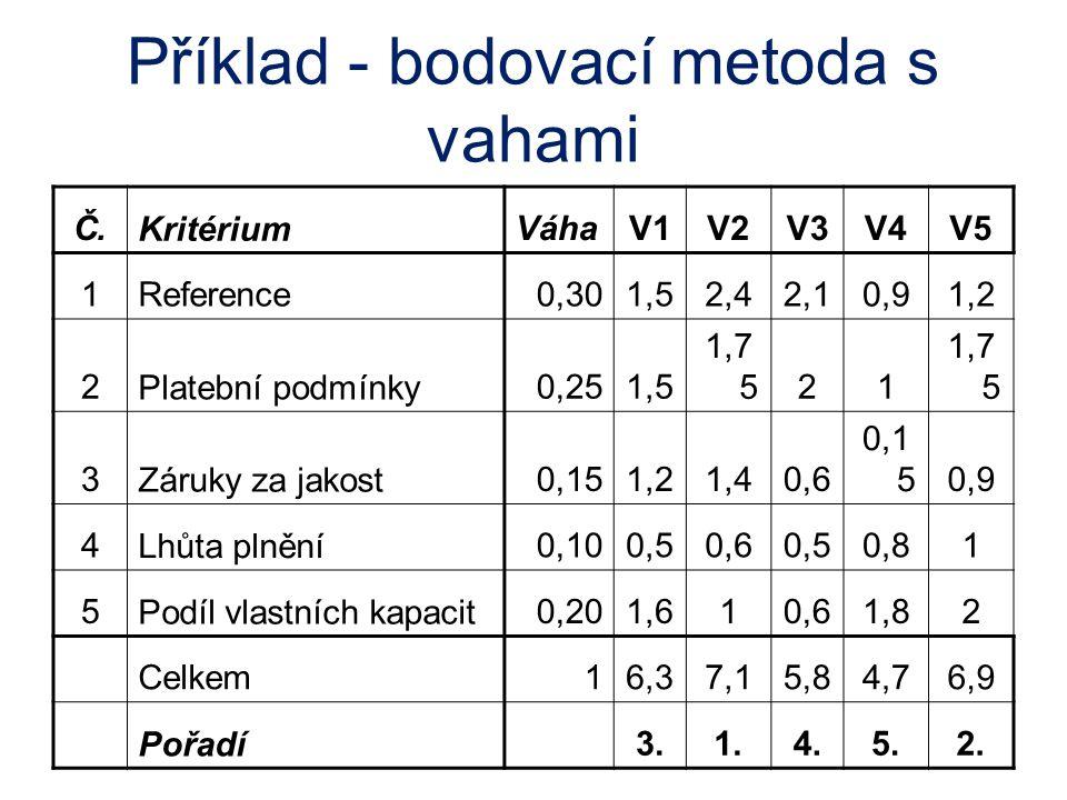 Příklad - bodovací metoda s vahami