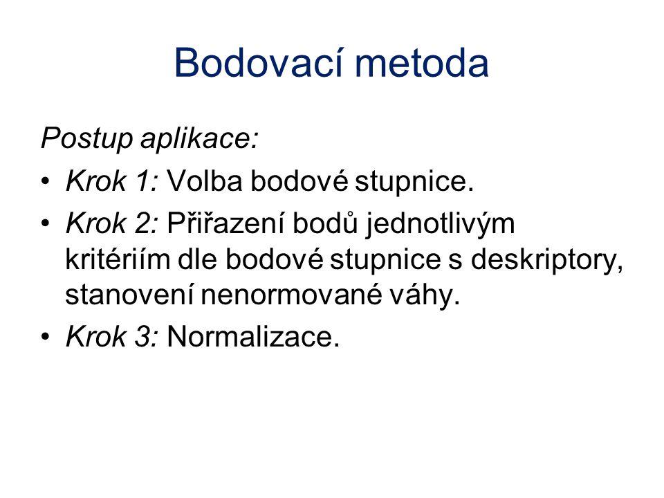 Bodovací metoda Postup aplikace: Krok 1: Volba bodové stupnice.