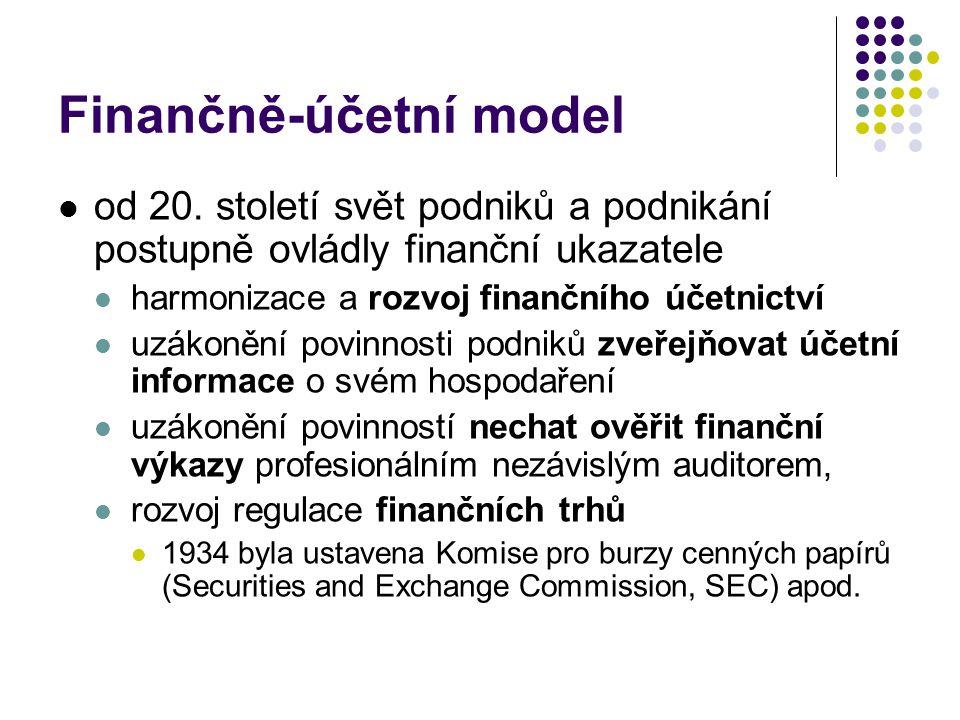 Finančně-účetní model