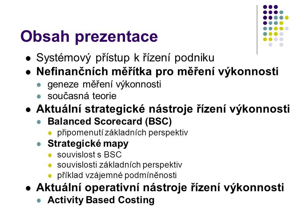 Obsah prezentace Systémový přístup k řízení podniku