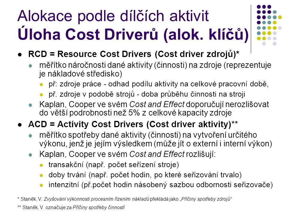 Alokace podle dílčích aktivit Úloha Cost Driverů (alok. klíčů)