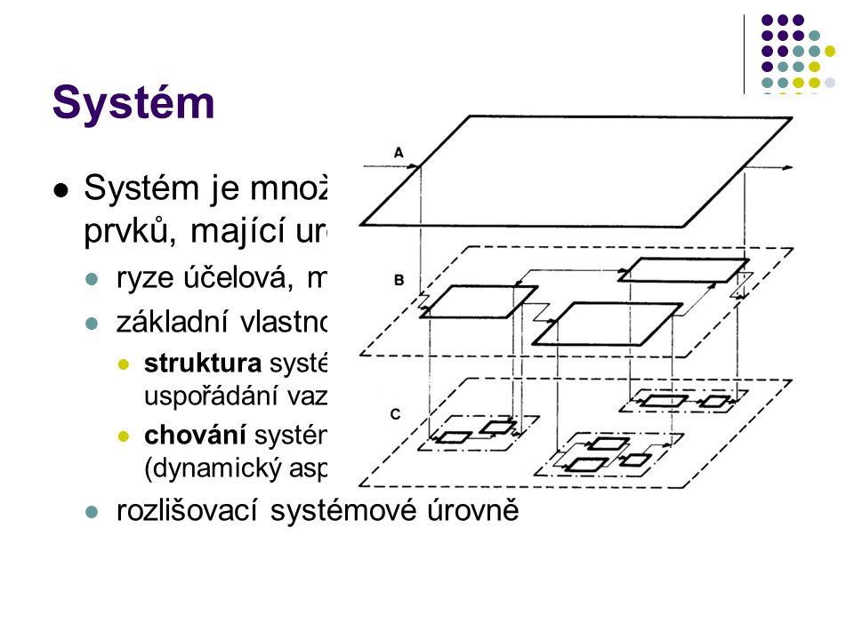 Systém Systém je množina vzájemně propojených prvků, mající určitý účel. ryze účelová, myšlenková konstrukce.