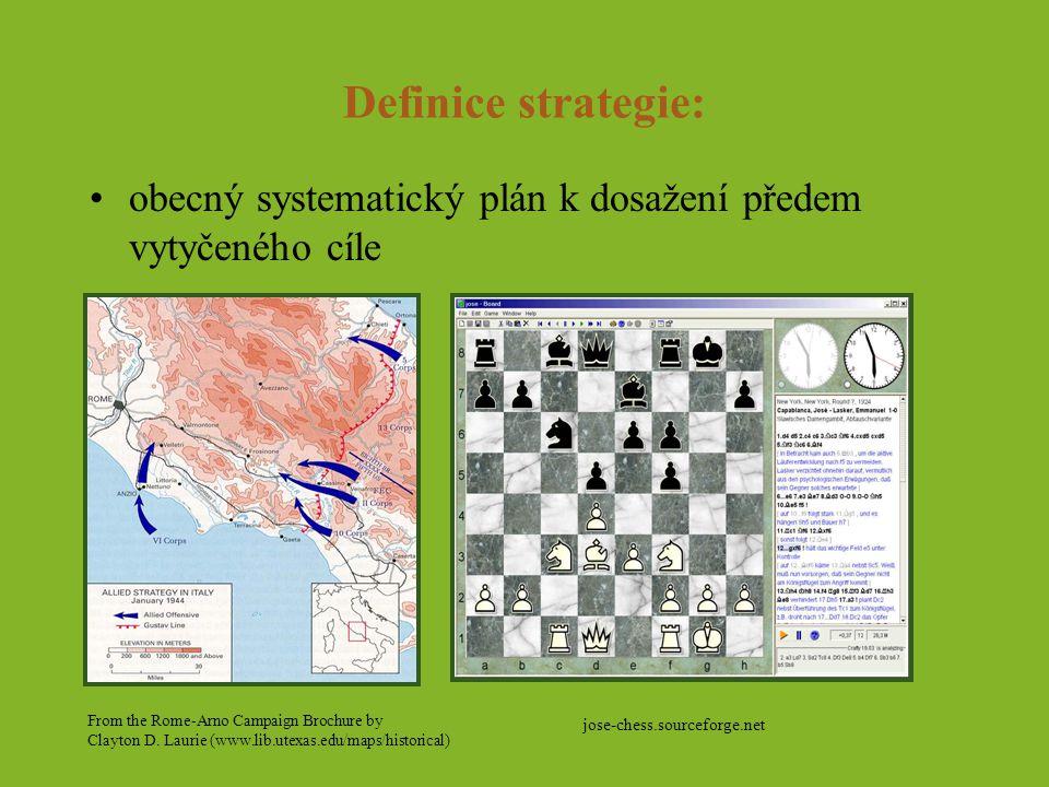 Definice strategie: obecný systematický plán k dosažení předem vytyčeného cíle. From the Rome-Arno Campaign Brochure by.