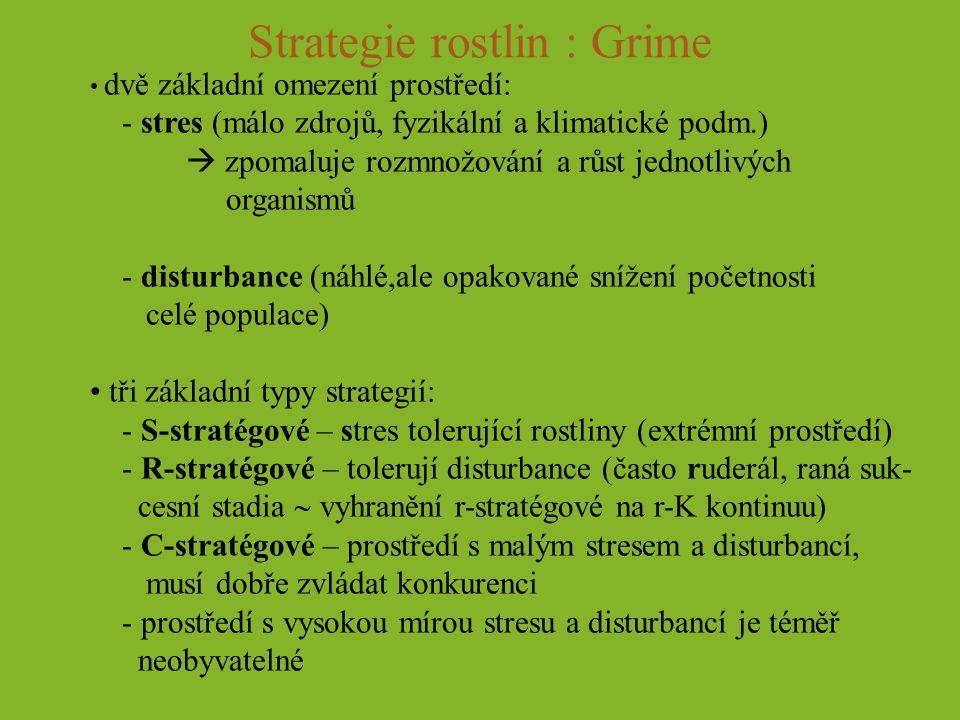 Strategie rostlin : Grime