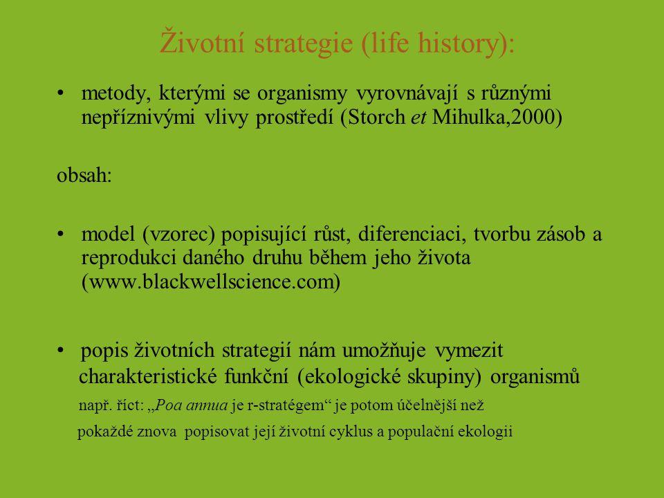 Životní strategie (life history):