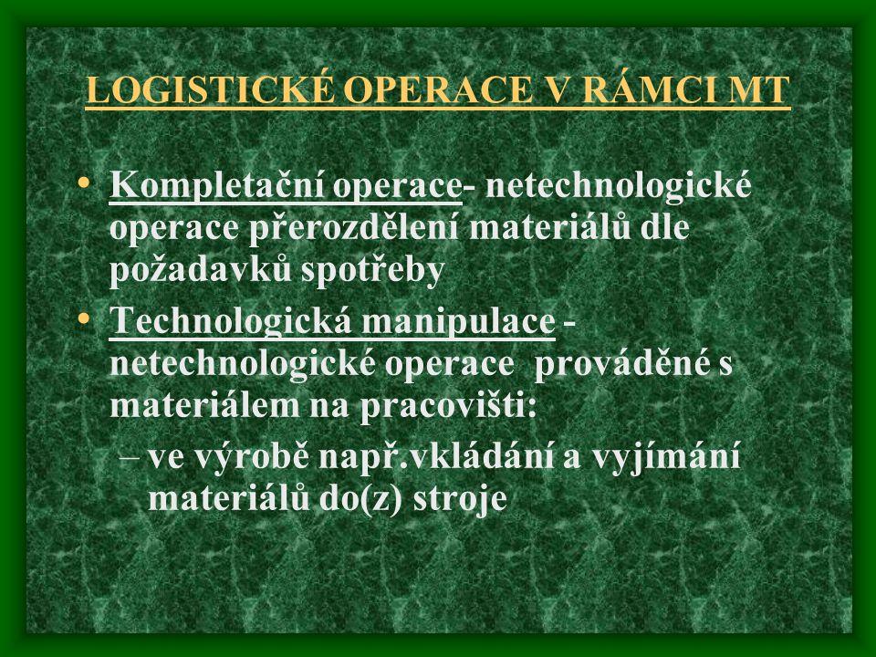 LOGISTICKÉ OPERACE V RÁMCI MT