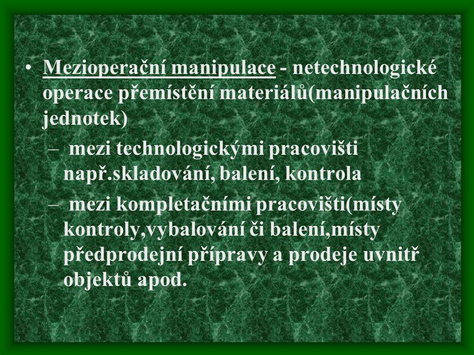 Mezioperační manipulace - netechnologické operace přemístění materiálů(manipulačních jednotek)