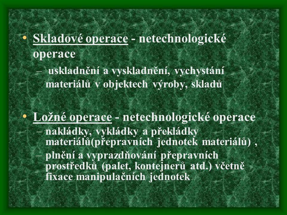 Skladové operace - netechnologické operace